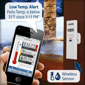 Monitoring Your Temperature and Humidity